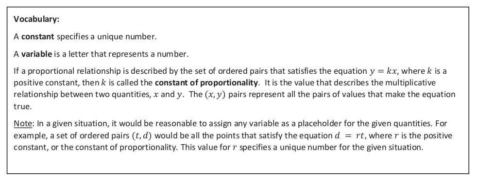 Unit Rate And Constant Of Proportionality Paine In The Math