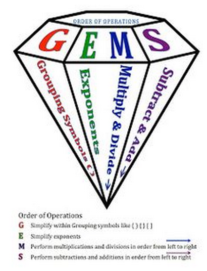 GEMS order of operations