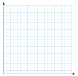 Graph -Quad1