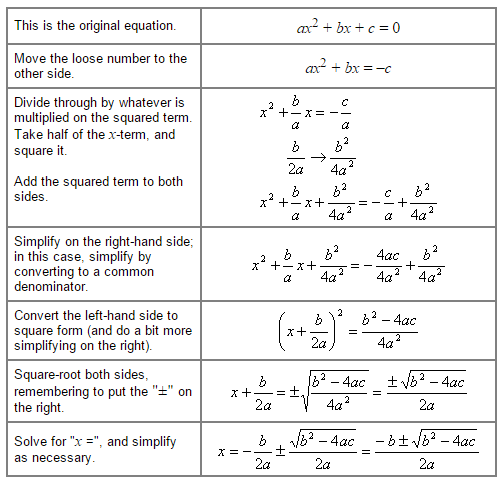 quadratic formula derivation